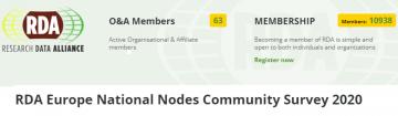 Stire 11 August 2020 RDA Survey   Node activities