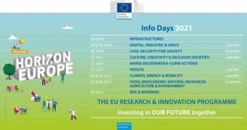 Stire 3 Iunie 2021 Horizon Europe Info Days 2021