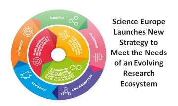 Stire 28 Septembrie 2021 Science Europe new strategi