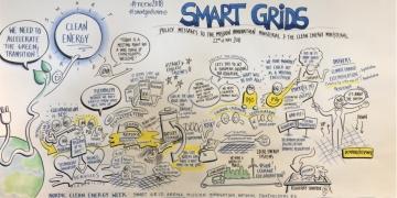 smart grid site